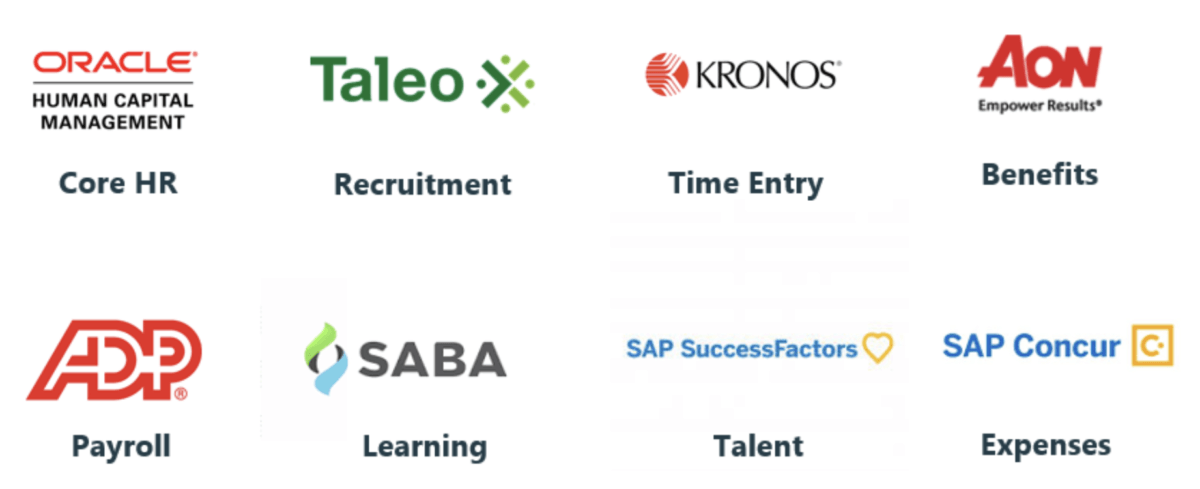hr systems in silos